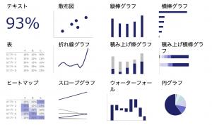 見せるだけで、相手が動きだすグラフの表現方法のサムネイル画像