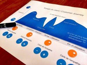 """戦略論は""""7層構造のミルフィーユ""""。『手書きの戦略論 「人を動かす」7つのコミュニケーション戦略』のサムネイル画像"""